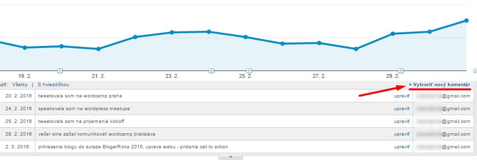 analytics-komentare