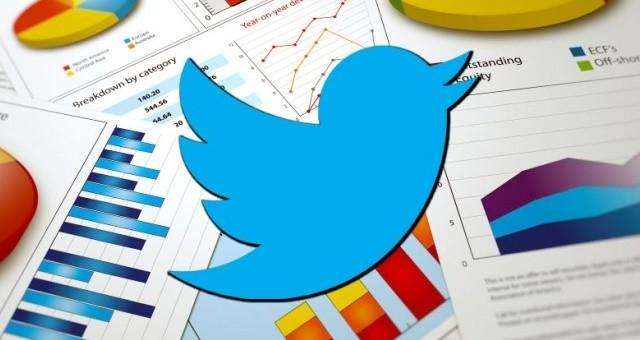 Používate Twitter a záleží vám na efektívnosti? Sledujte štatistiky