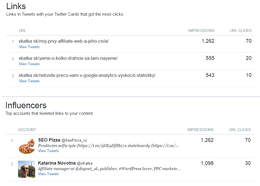 twitter-analytics-links-a-influencers